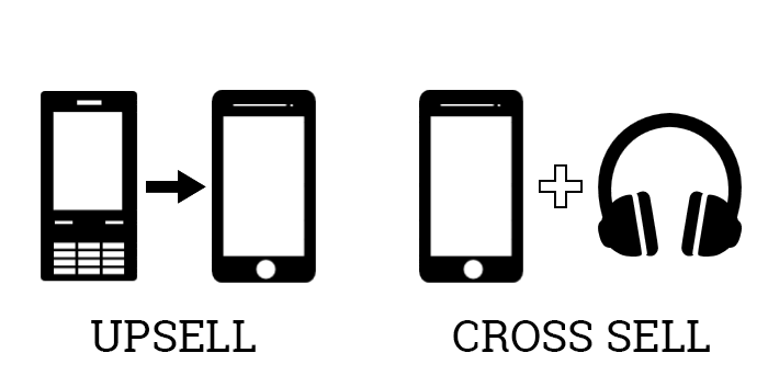 Cross and Up Selling