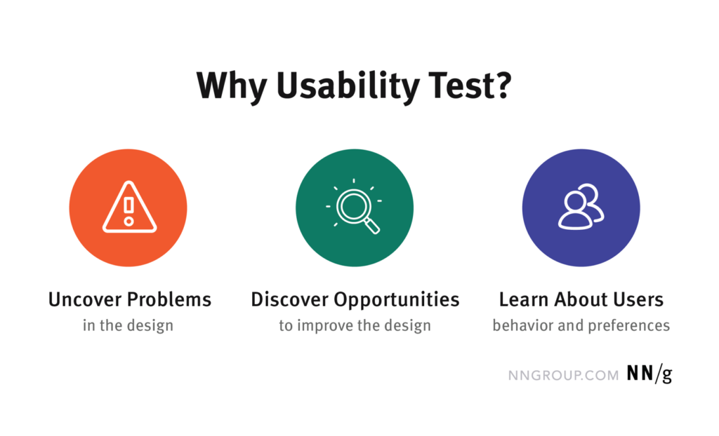 Warum Usability Tests?
